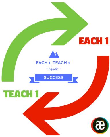 EACH ONE TEACH ONE - the circle of success