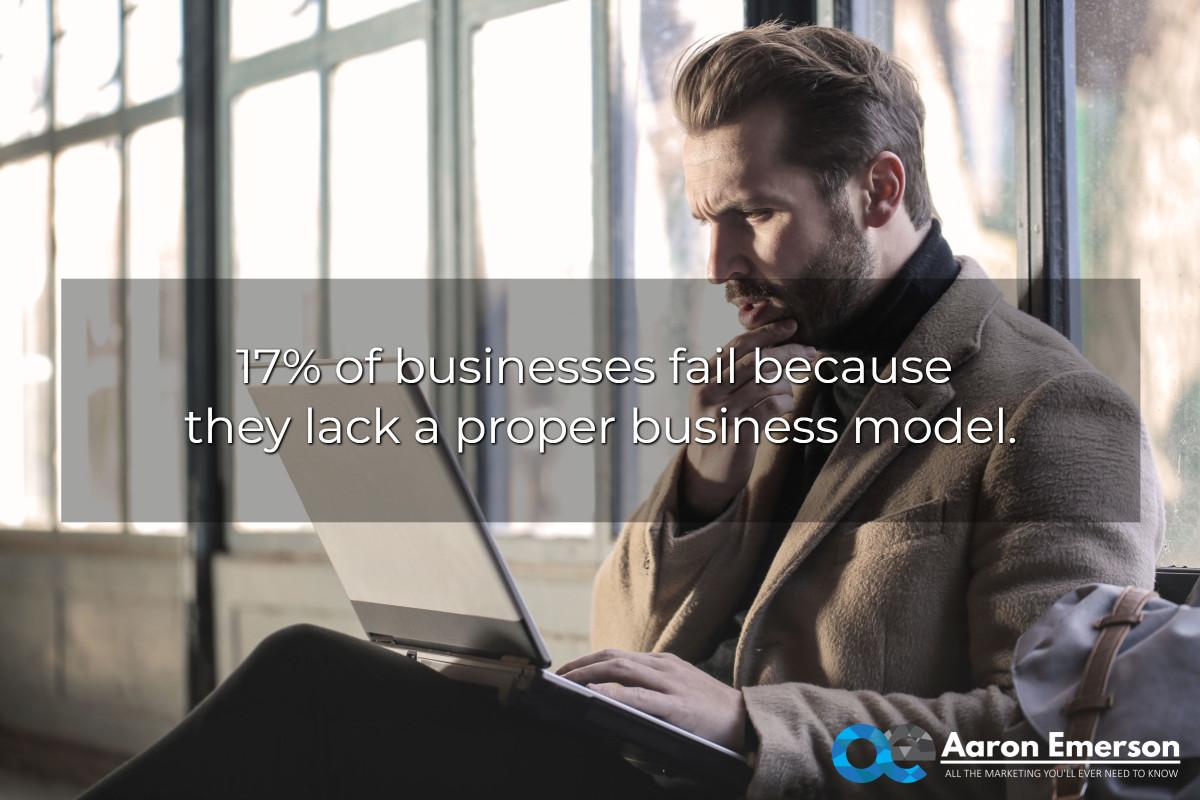improper business model