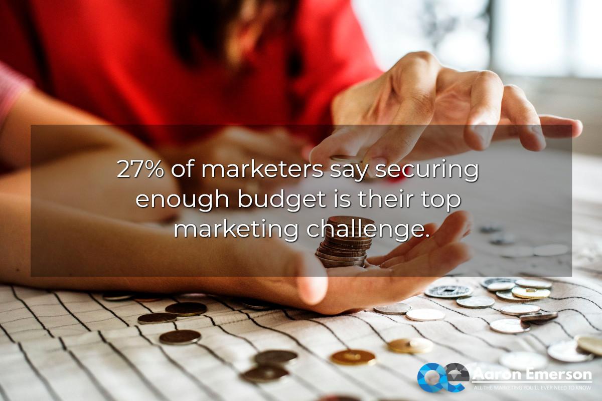 no marketing budget