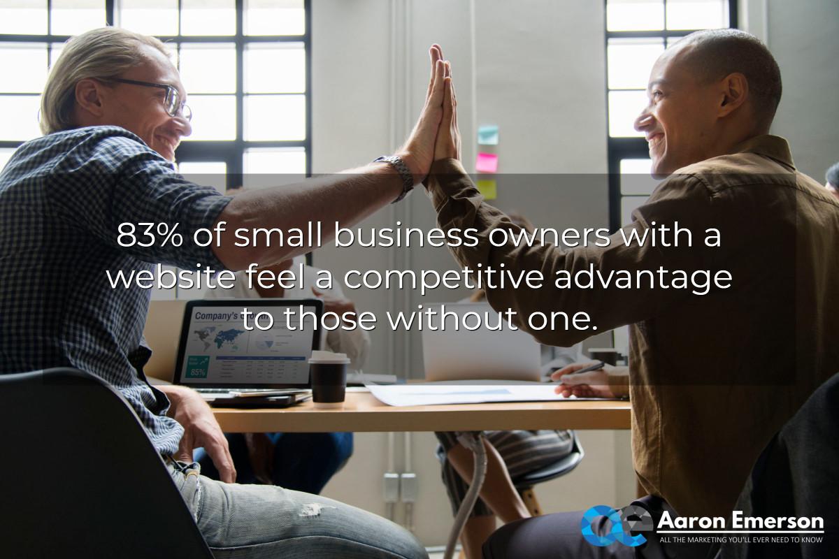 website competitive advantage